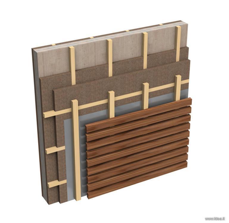 Facciate ventilate in legno – Accogliente casa di campagna