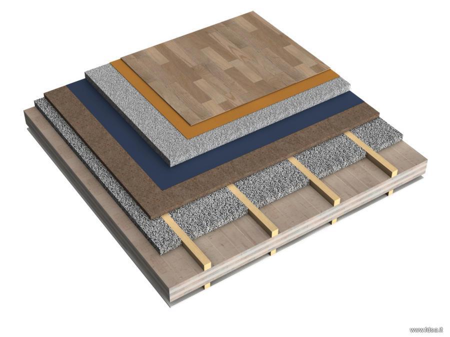 Illustrazioni di Case in legno - FDSA