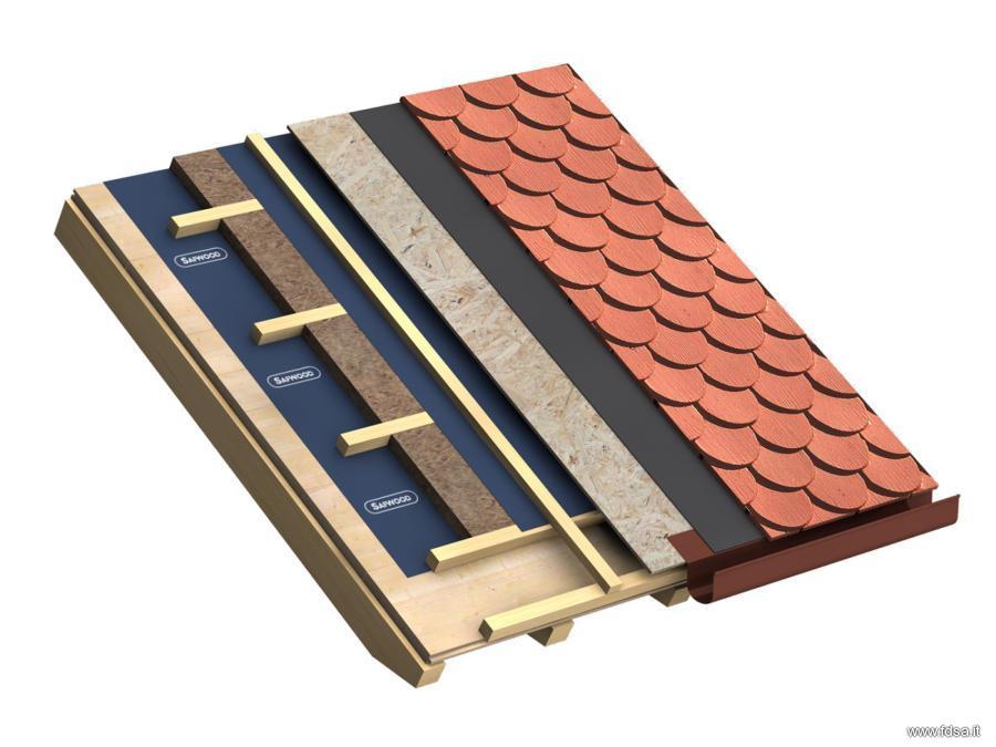 Copertura In Legno Ventilata : Illustrazioni di case in legno fdsa